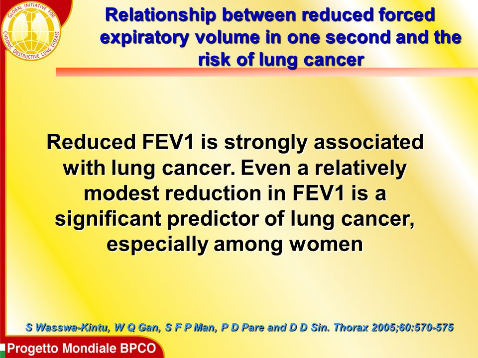 Relationship between reduced forced expiratory volume in one second and the risk of lung cancer