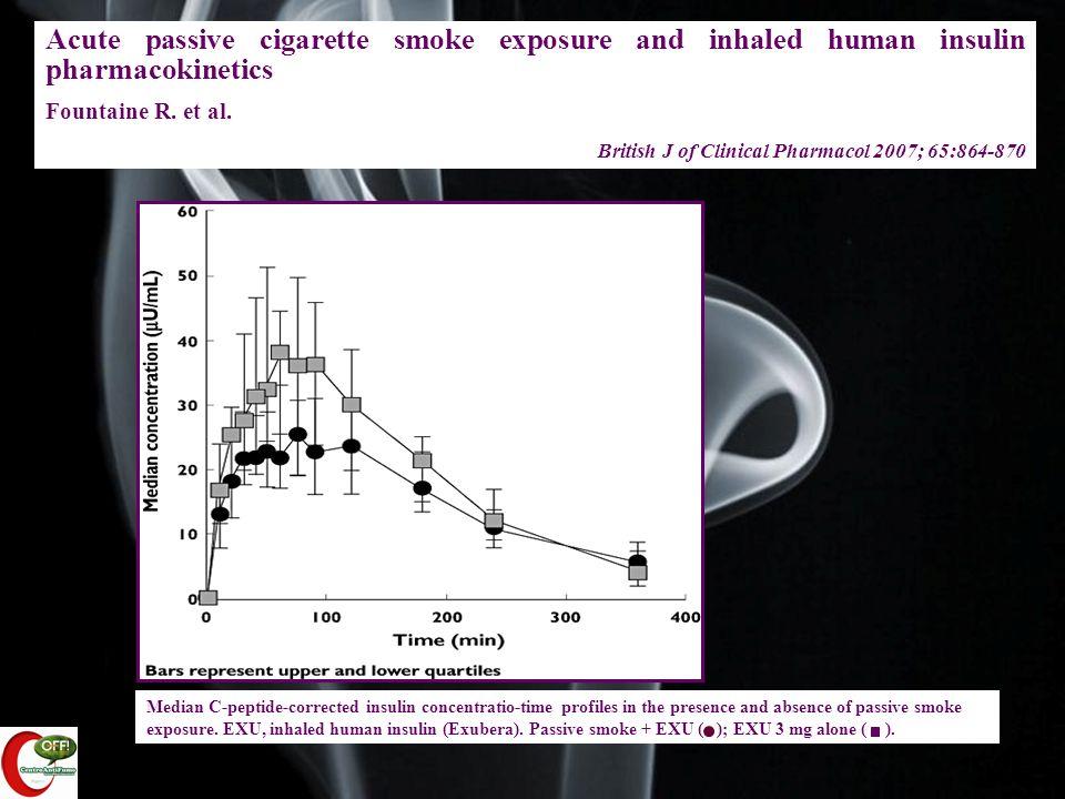 Acute passive cigarette smoke exposure and inhaled human insulin pharmacokinetics