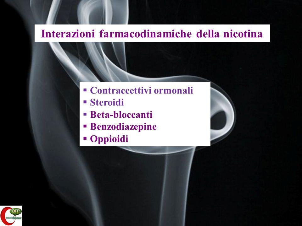 Interazioni farmacodinamiche della nicotina