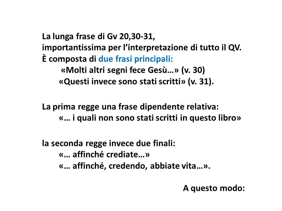 La lunga frase di Gv 20,30-31,importantissima per l'interpretazione di tutto il QV. È composta di due frasi principali: