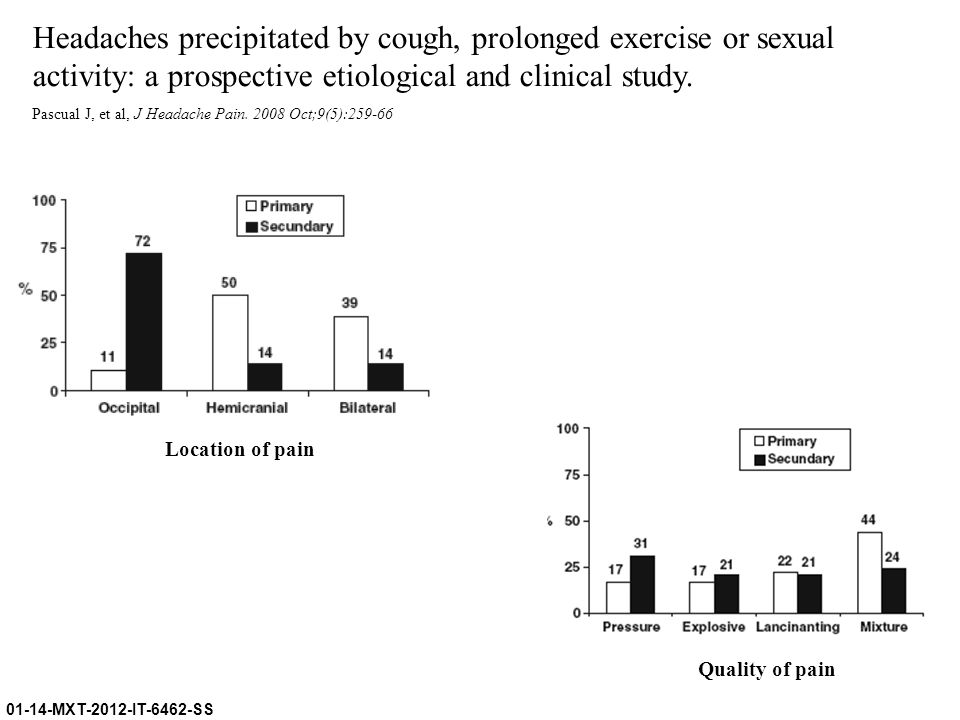 Headaches precipitated by cough, prolonged exercise or sexual activity: a prospective etiological and clinical study.