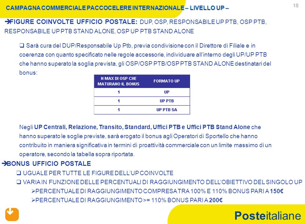 CAMPAGNA COMMERCIALE PACCOCELERE INTERNAZIONALE – LIVELLO UP –