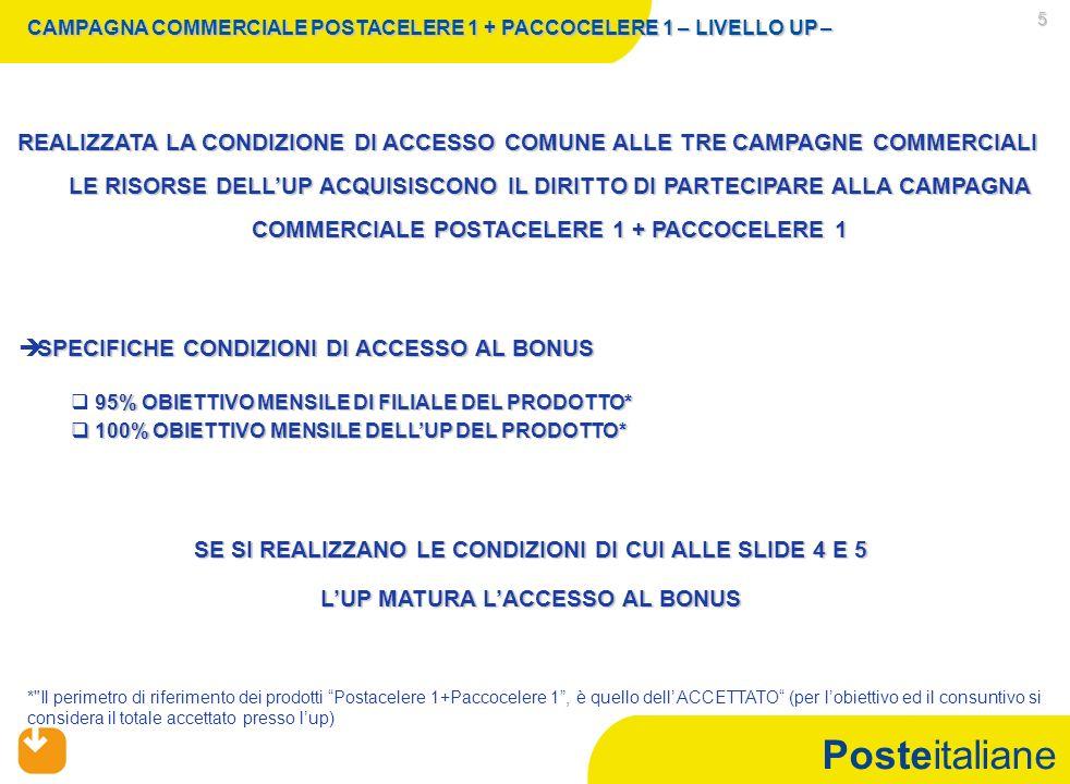SPECIFICHE CONDIZIONI DI ACCESSO AL BONUS