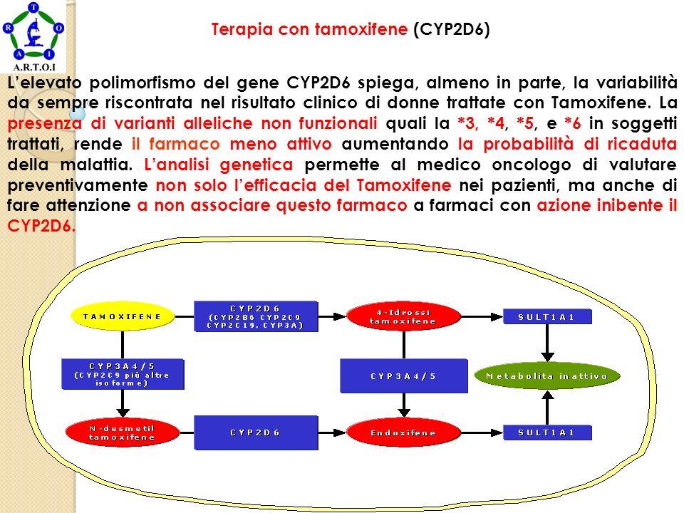 Terapia con tamoxifene (CYP2D6)