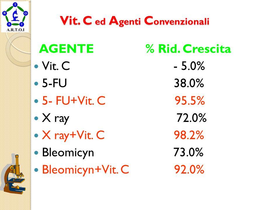 Vit. C ed Agenti Convenzionali