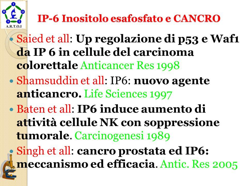 IP-6 Inositolo esafosfato e CANCRO
