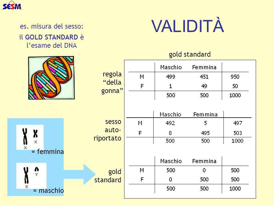 il GOLD STANDARD è l'esame del DNA