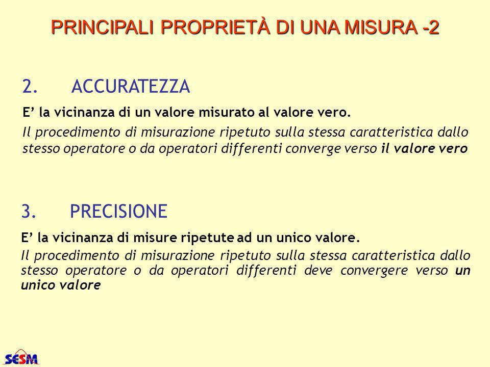 PRINCIPALI PROPRIETÀ DI UNA MISURA -2