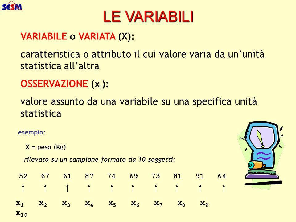 LE VARIABILI VARIABILE o VARIATA (X):