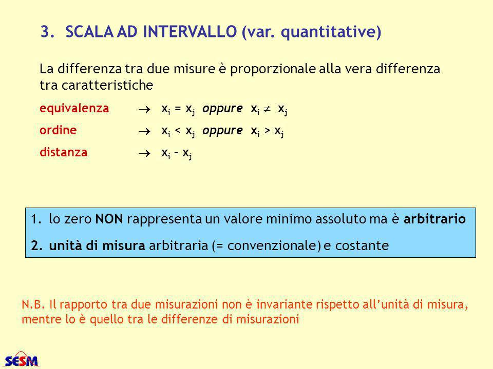 3. SCALA AD INTERVALLO (var. quantitative)