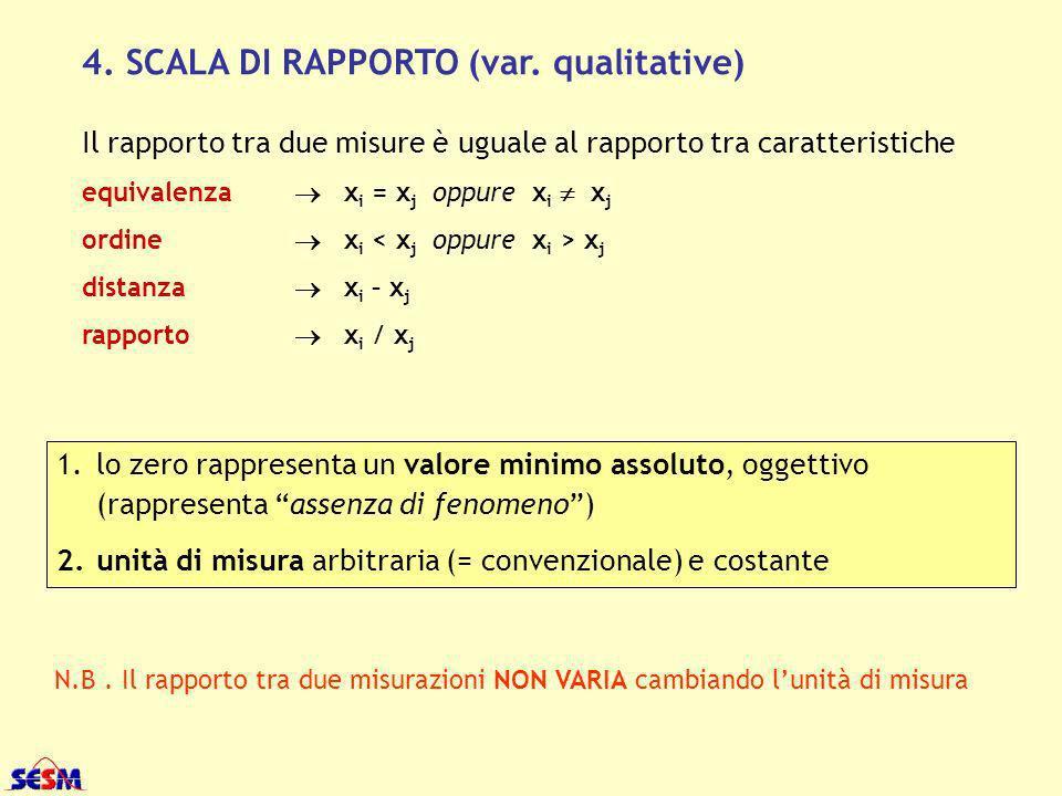 4. SCALA DI RAPPORTO (var. qualitative)