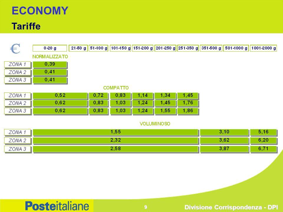 ECONOMY Tariffe
