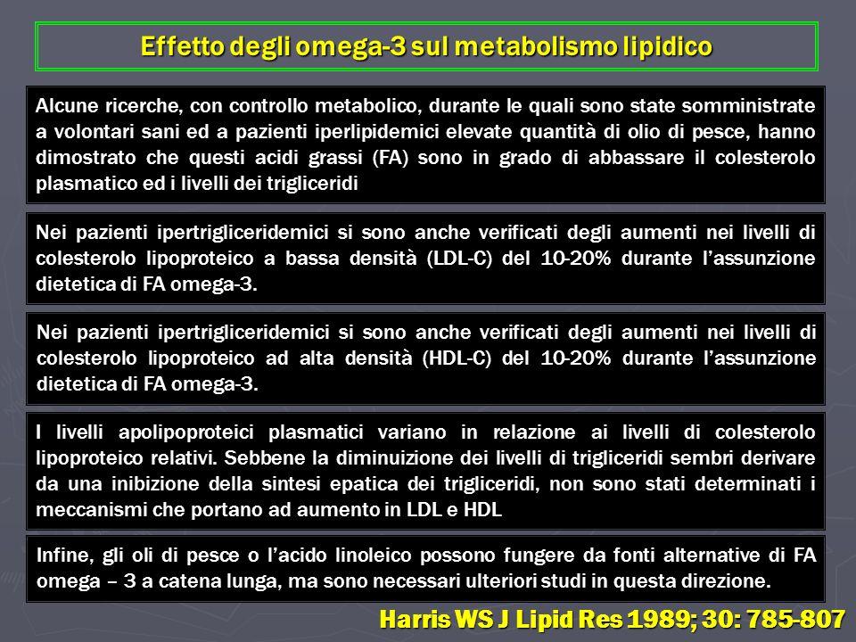 Effetto degli omega-3 sul metabolismo lipidico