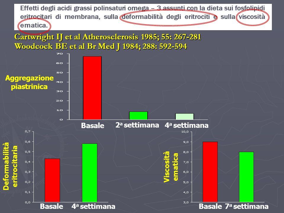 Aggregazione piastrinica Deformabilità eritrocitaria