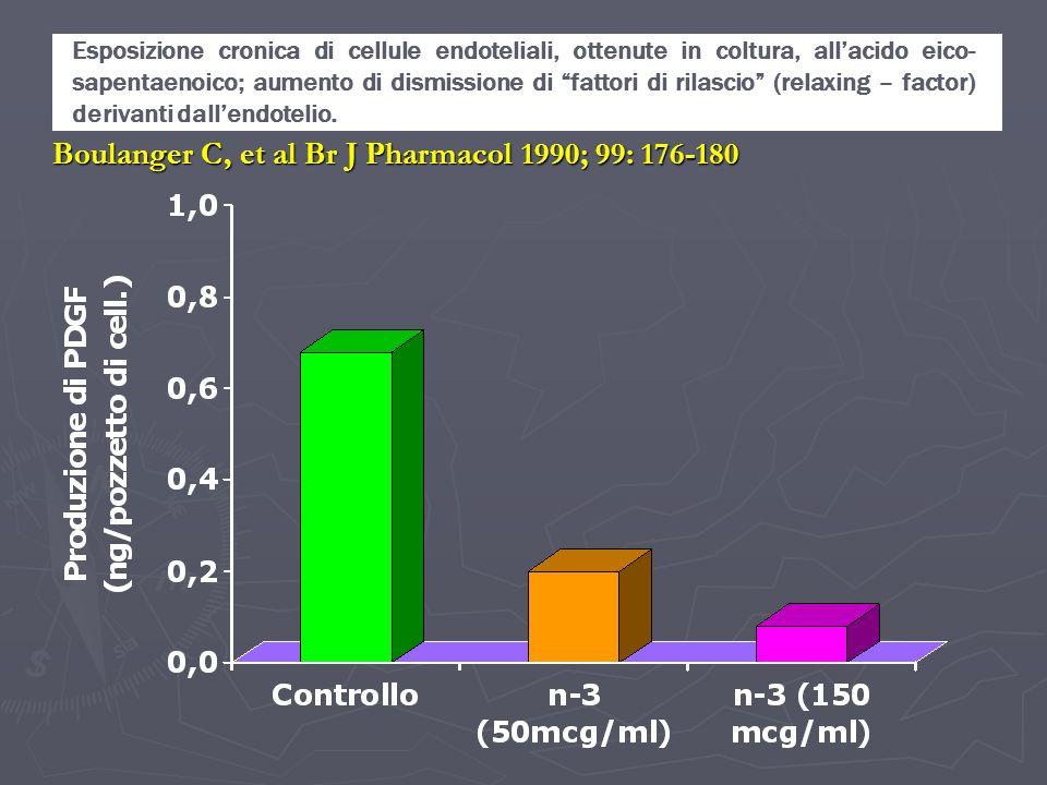 Boulanger C, et al Br J Pharmacol 1990; 99: 176-180