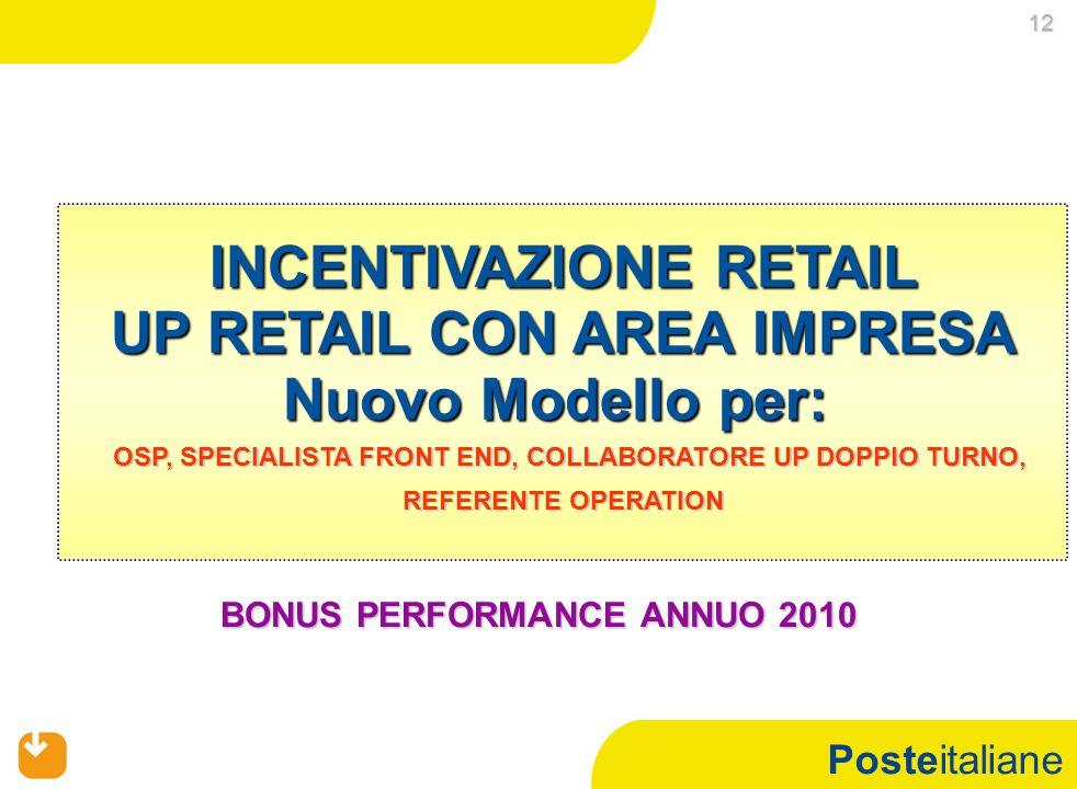 INCENTIVAZIONE RETAIL UP RETAIL CON AREA IMPRESA Nuovo Modello per: