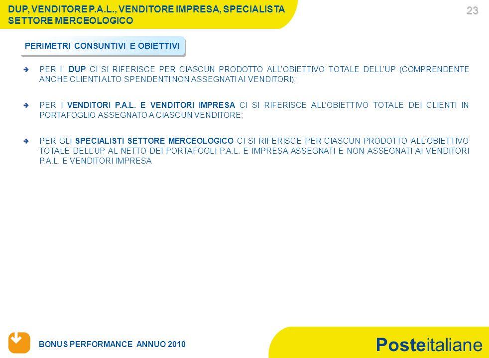 PERIMETRI CONSUNTIVI E OBIETTIVI BONUS PERFORMANCE ANNUO 2010