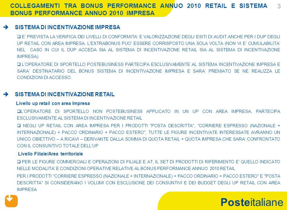 Titolo presentazione 25/03/2017. 3. COLLEGAMENTI TRA BONUS PERFORMANCE ANNUO 2010 RETAIL E SISTEMA BONUS PERFORMANCE ANNUO 2010 IMPRESA.