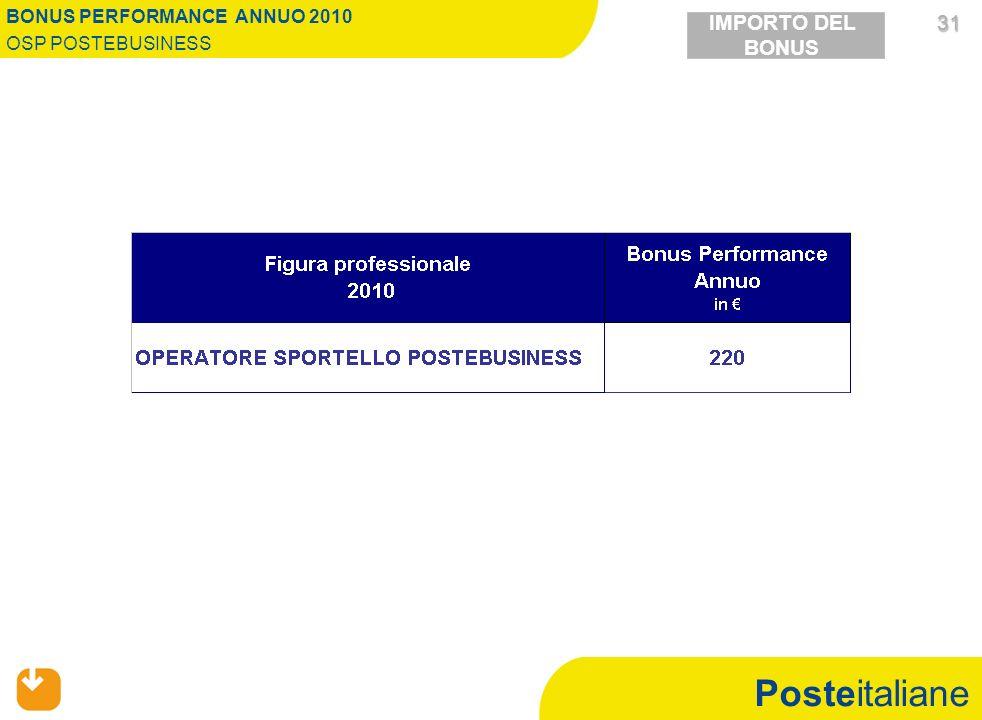 31 31 IMPORTO DEL BONUS BONUS PERFORMANCE ANNUO 2010 OSP POSTEBUSINESS