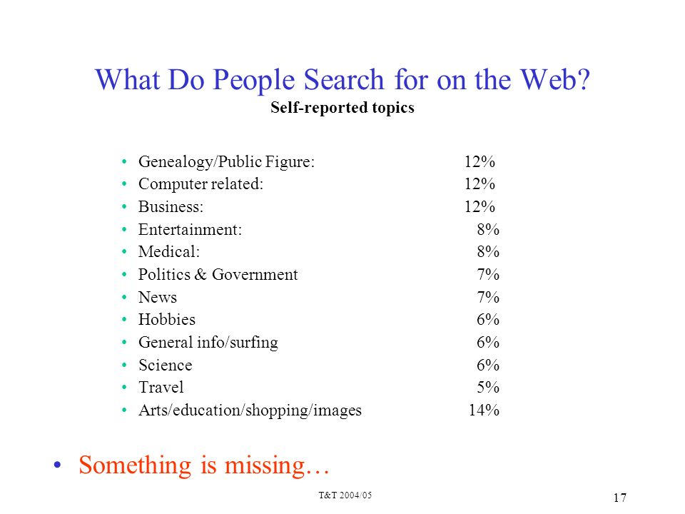 What Do People Search for on the Web Self-reported topics