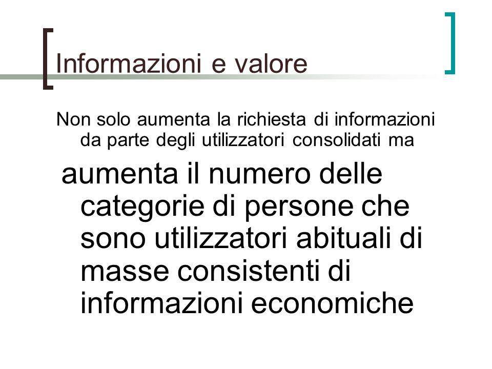 Informazioni e valore Non solo aumenta la richiesta di informazioni da parte degli utilizzatori consolidati ma.