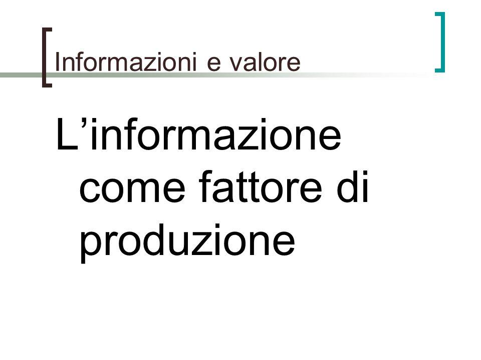 L'informazione come fattore di produzione