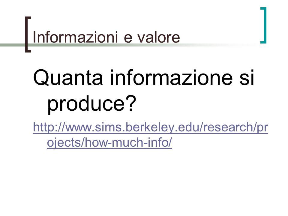 Quanta informazione si produce
