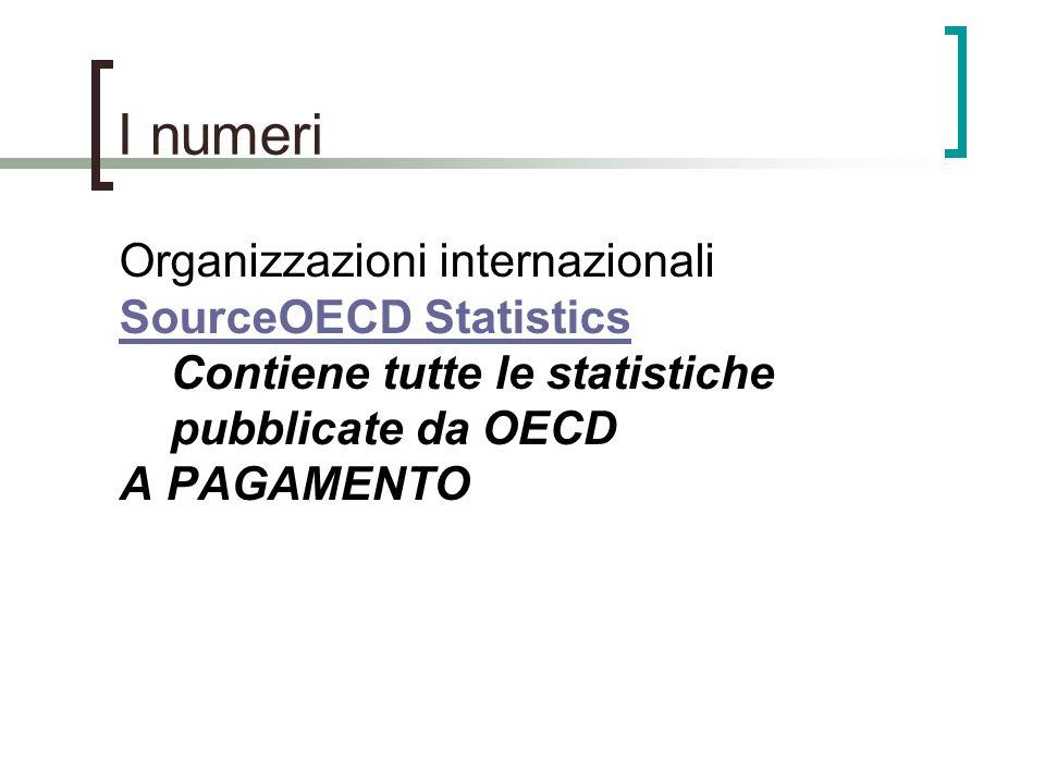 I numeri Organizzazioni internazionali