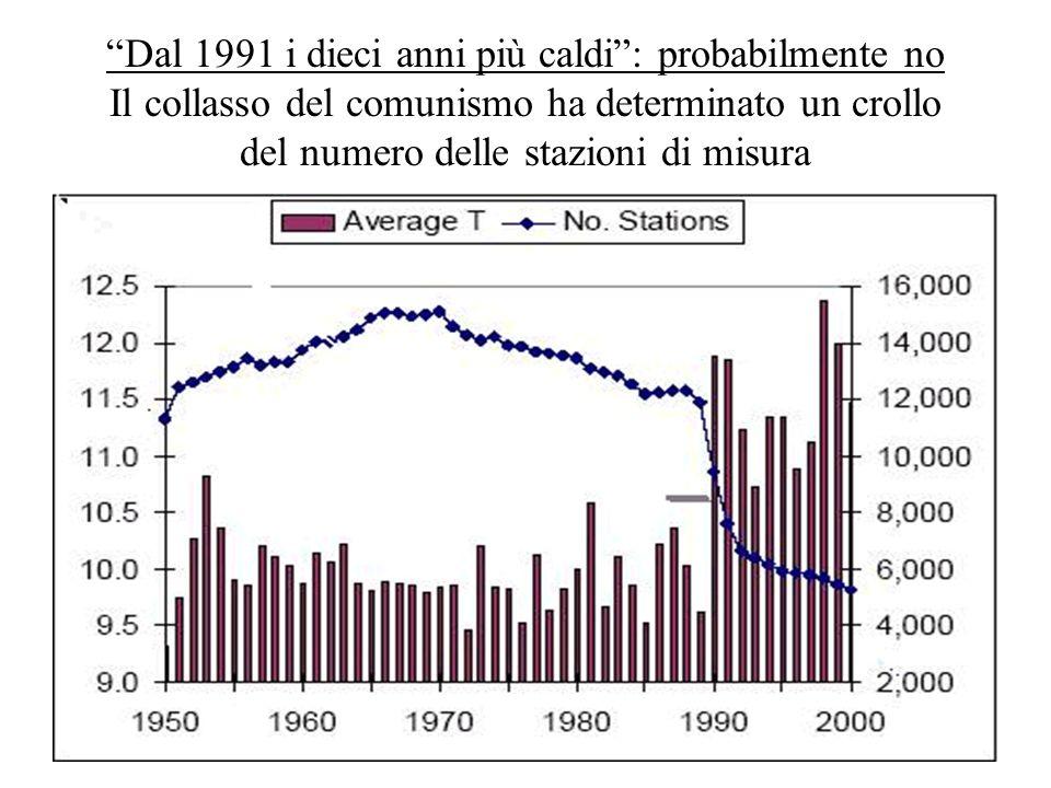 Dal 1991 i dieci anni più caldi : probabilmente no Il collasso del comunismo ha determinato un crollo del numero delle stazioni di misura