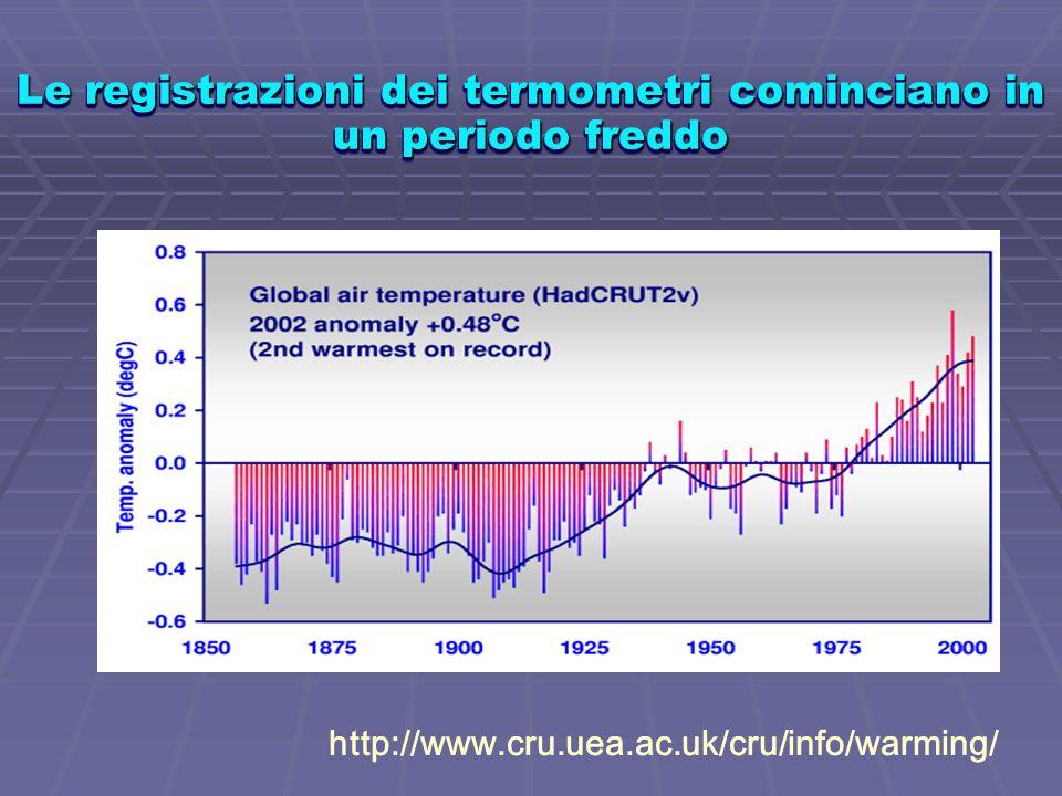 Le registrazioni dei termometri cominciano in un periodo freddo