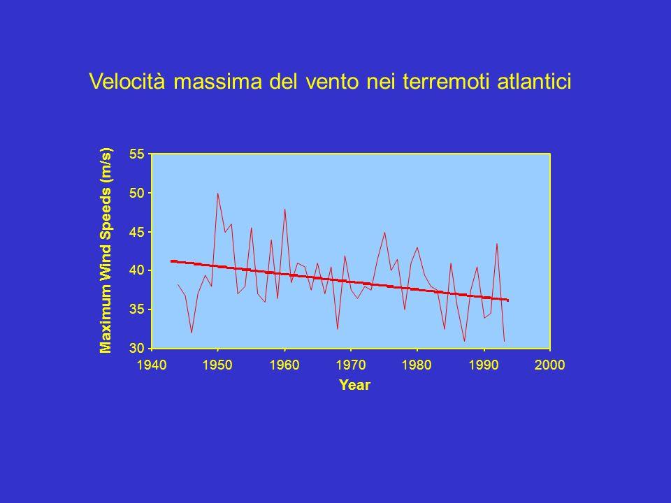 Velocità massima del vento nei terremoti atlantici