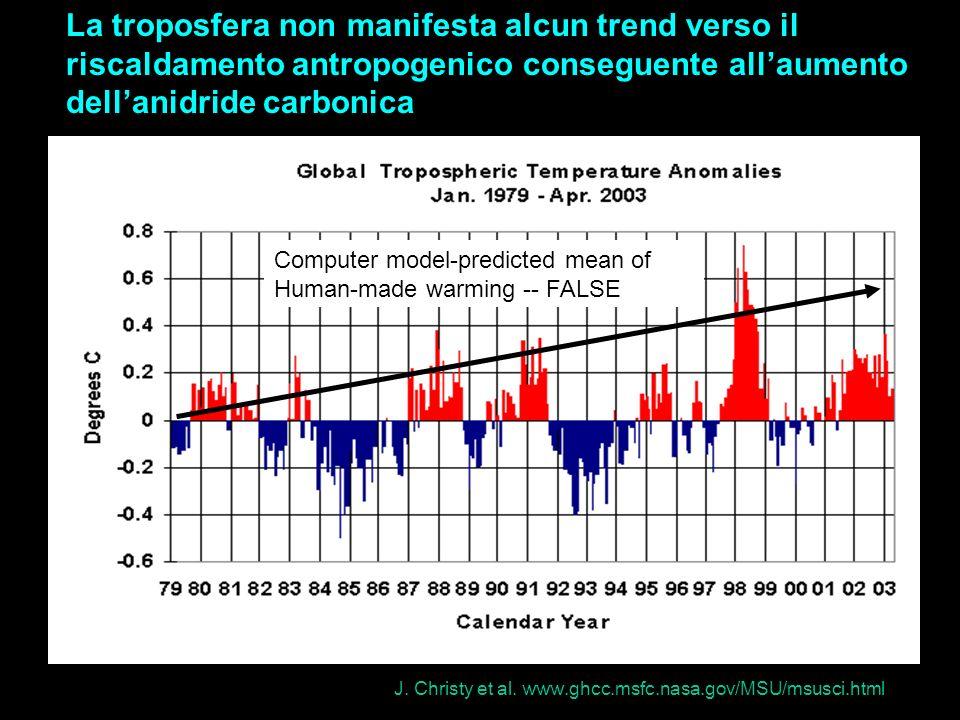 La troposfera non manifesta alcun trend verso il riscaldamento antropogenico conseguente all'aumento dell'anidride carbonica