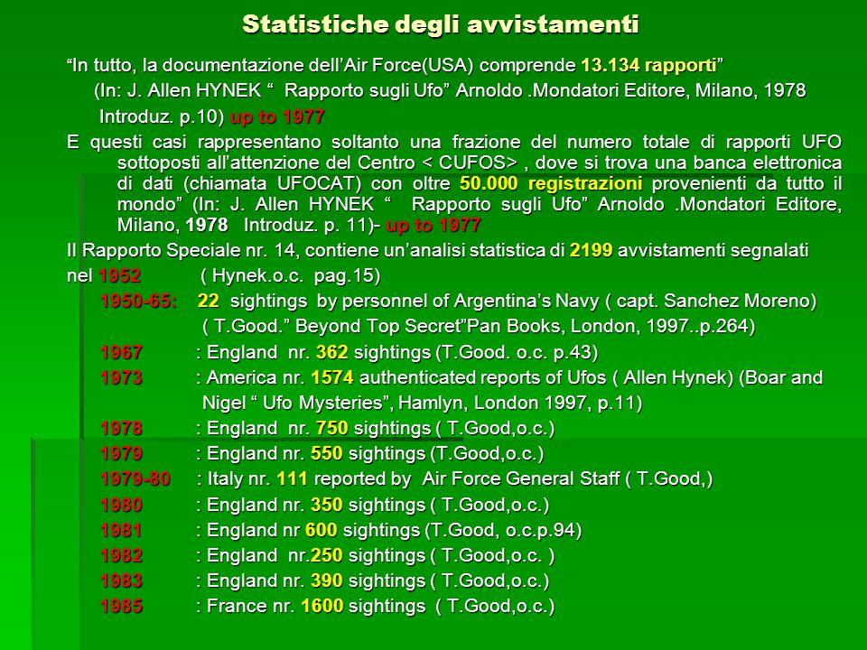 Statistiche degli avvistamenti