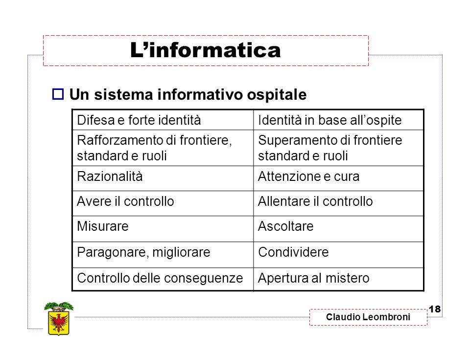 L'informatica Un sistema informativo ospitale Difesa e forte identità