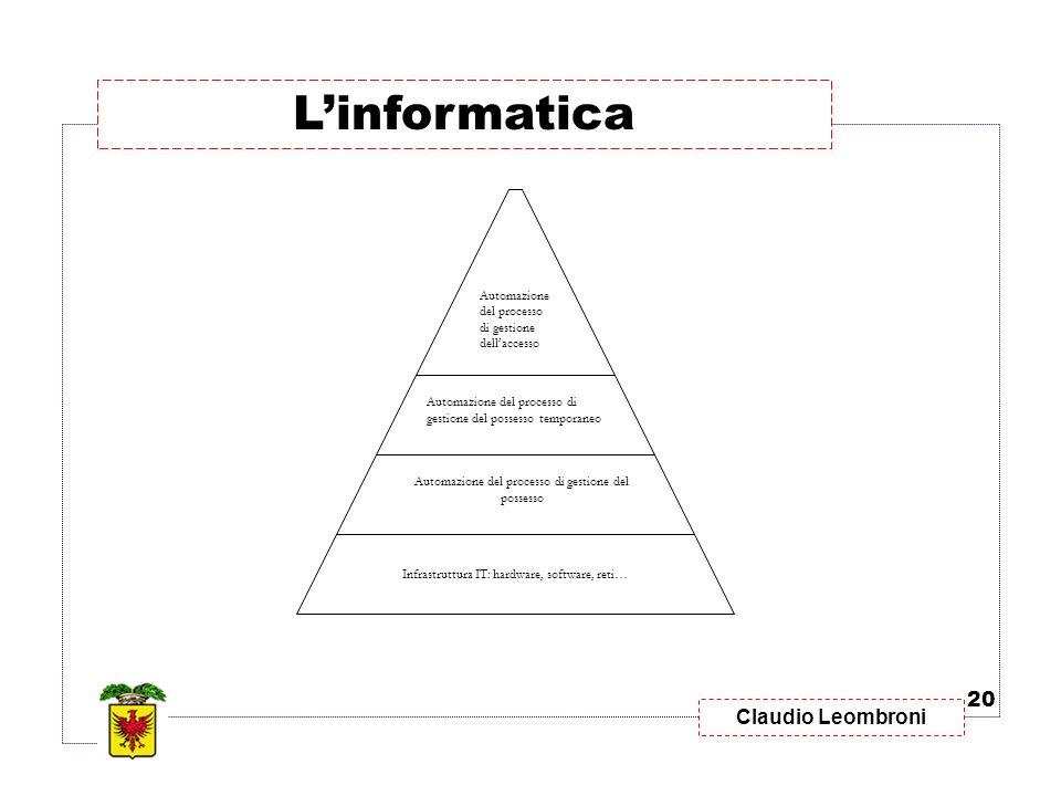 L'informatica 20 Claudio Leombroni