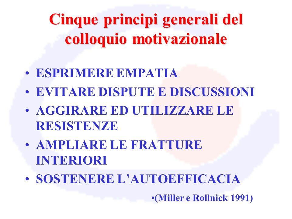 Cinque principi generali del colloquio motivazionale