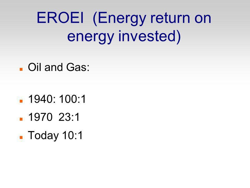 EROEI (Energy return on energy invested)