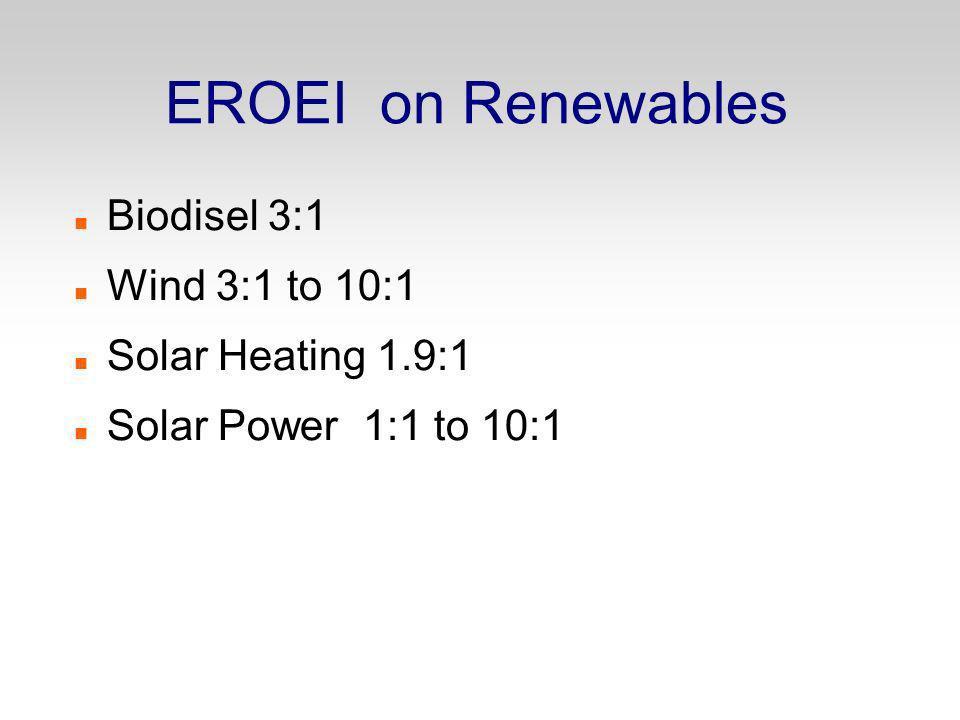 EROEI on Renewables Biodisel 3:1 Wind 3:1 to 10:1 Solar Heating 1.9:1