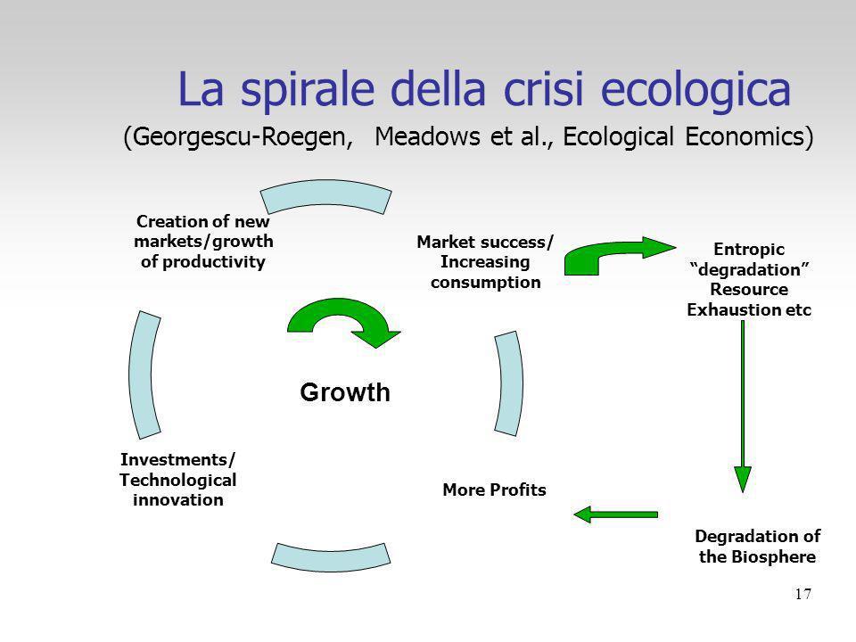 La spirale della crisi ecologica
