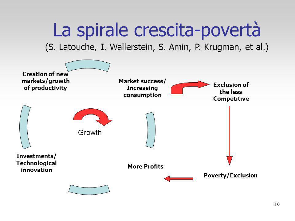 La spirale crescita-povertà