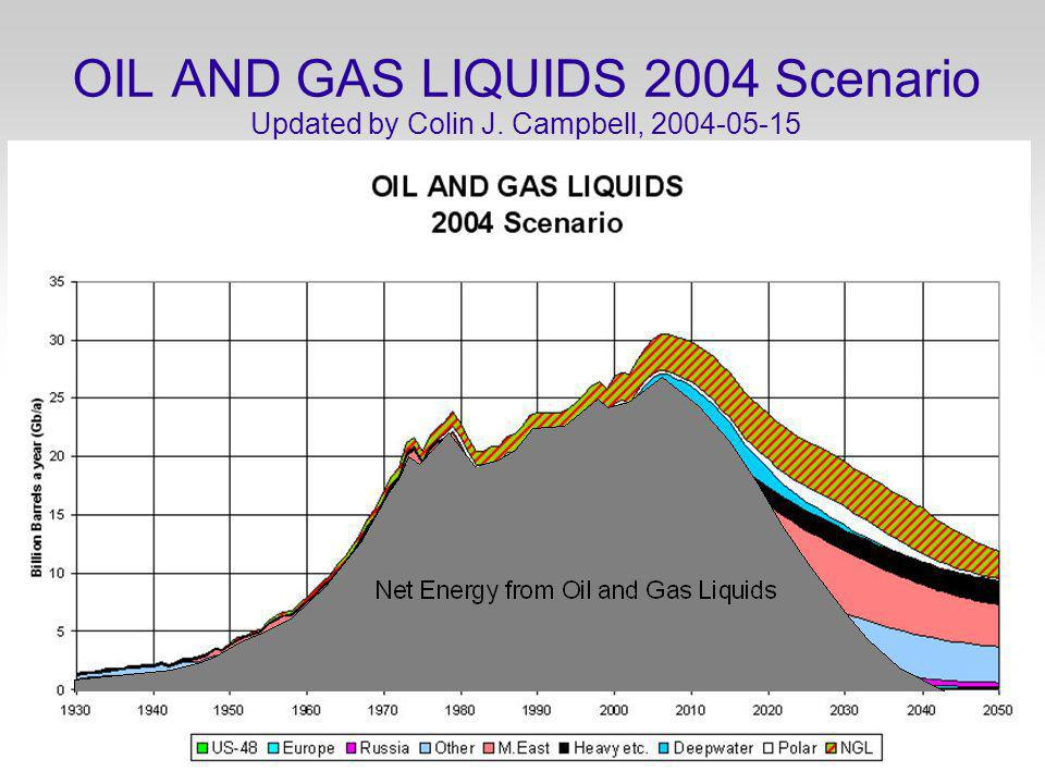 OIL AND GAS LIQUIDS 2004 Scenario Updated by Colin J