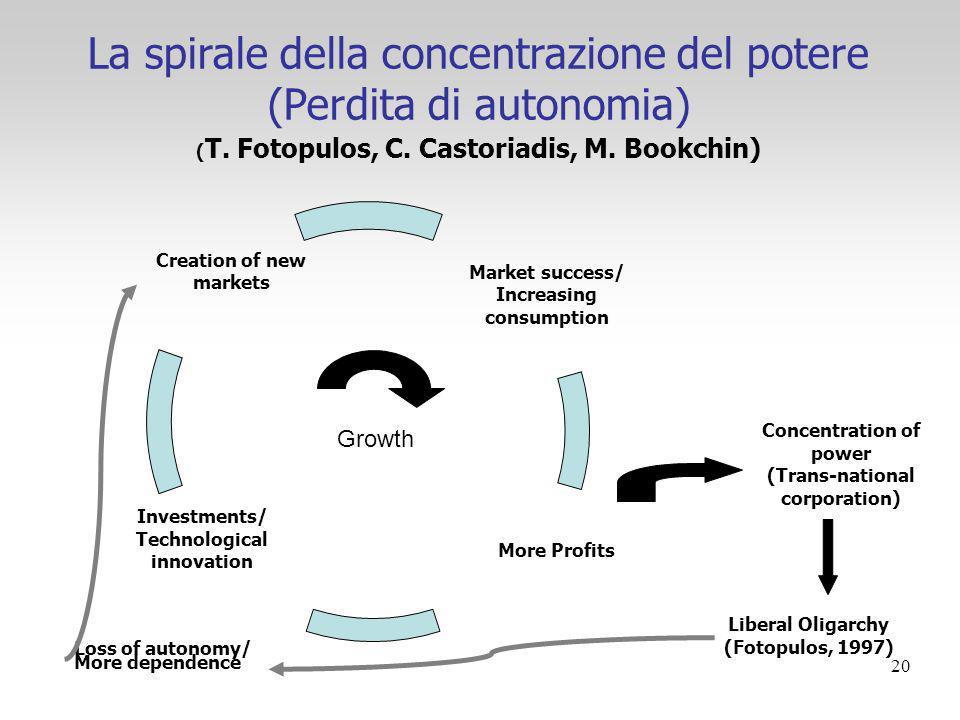 (T. Fotopulos, C. Castoriadis, M. Bookchin)