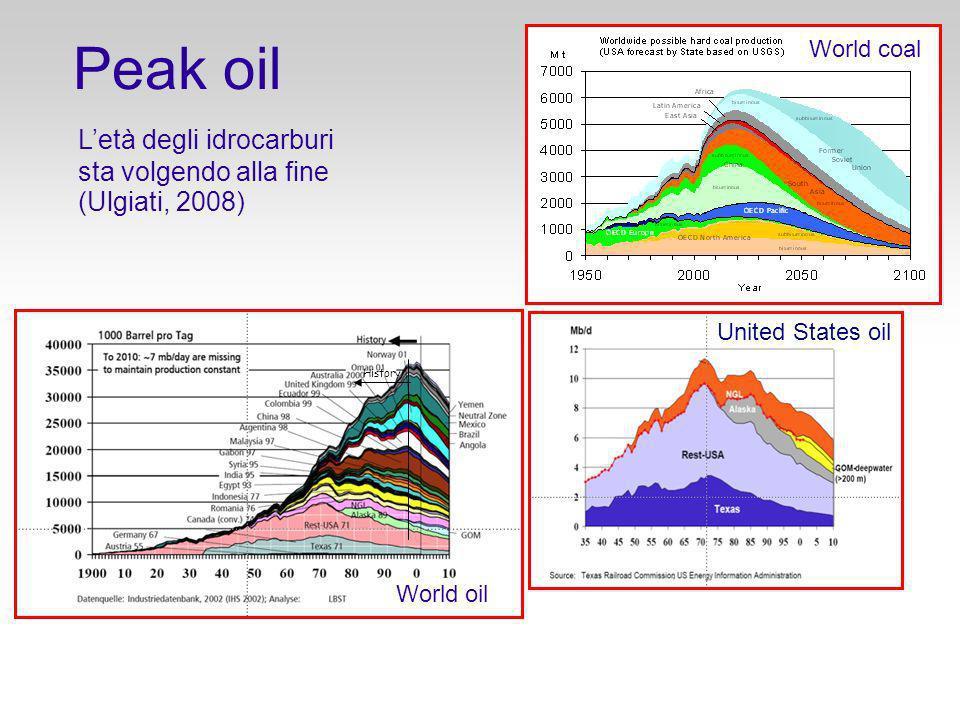 Peak oil World coal. L'età degli idrocarburi sta volgendo alla fine (Ulgiati, 2008) History. United States oil.