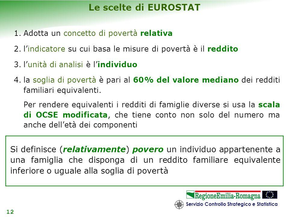 Le scelte di EUROSTAT Adotta un concetto di povertà relativa. l'indicatore su cui basa le misure di povertà è il reddito.