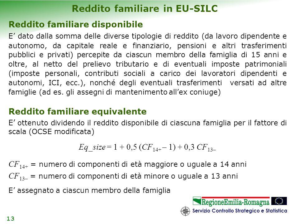 Reddito familiare in EU-SILC