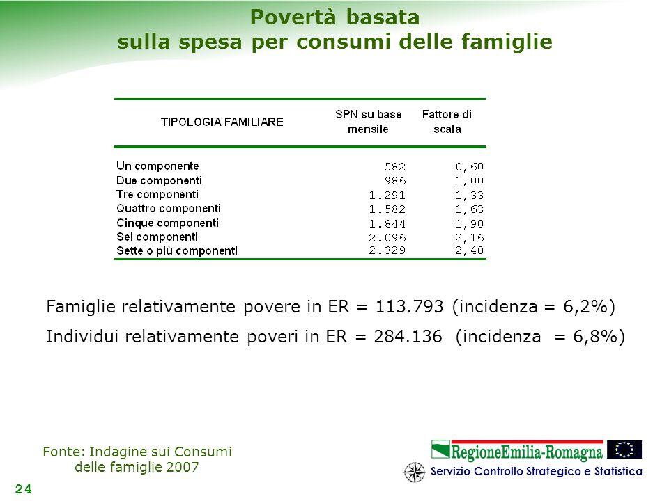 Povertà basata sulla spesa per consumi delle famiglie