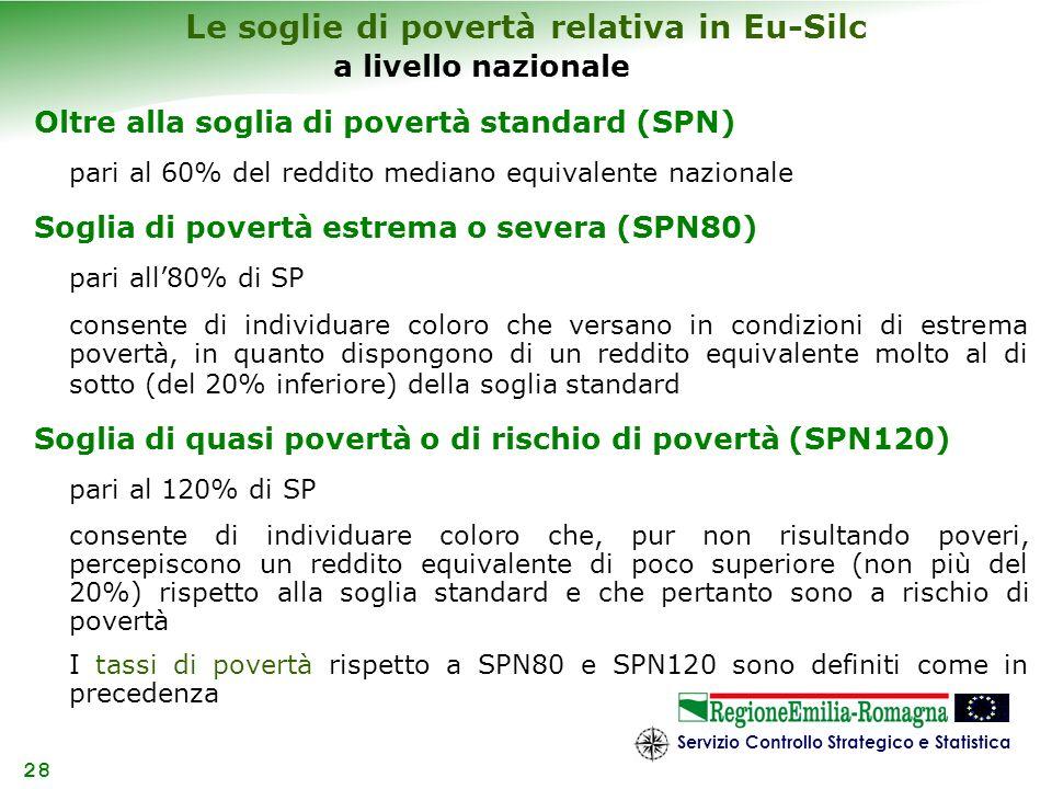 Le soglie di povertà relativa in Eu-Silc