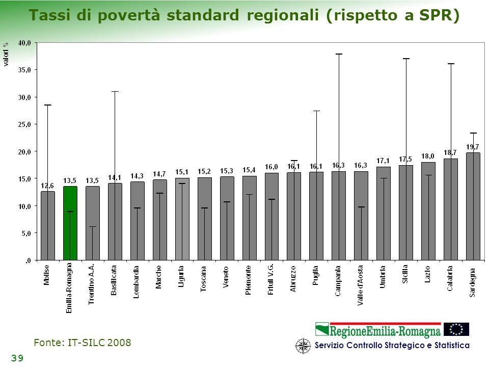 Tassi di povertà standard regionali (rispetto a SPR)