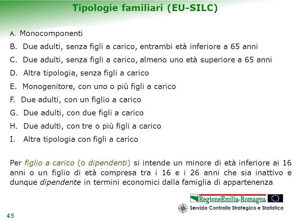 Tipologie familiari (EU-SILC)