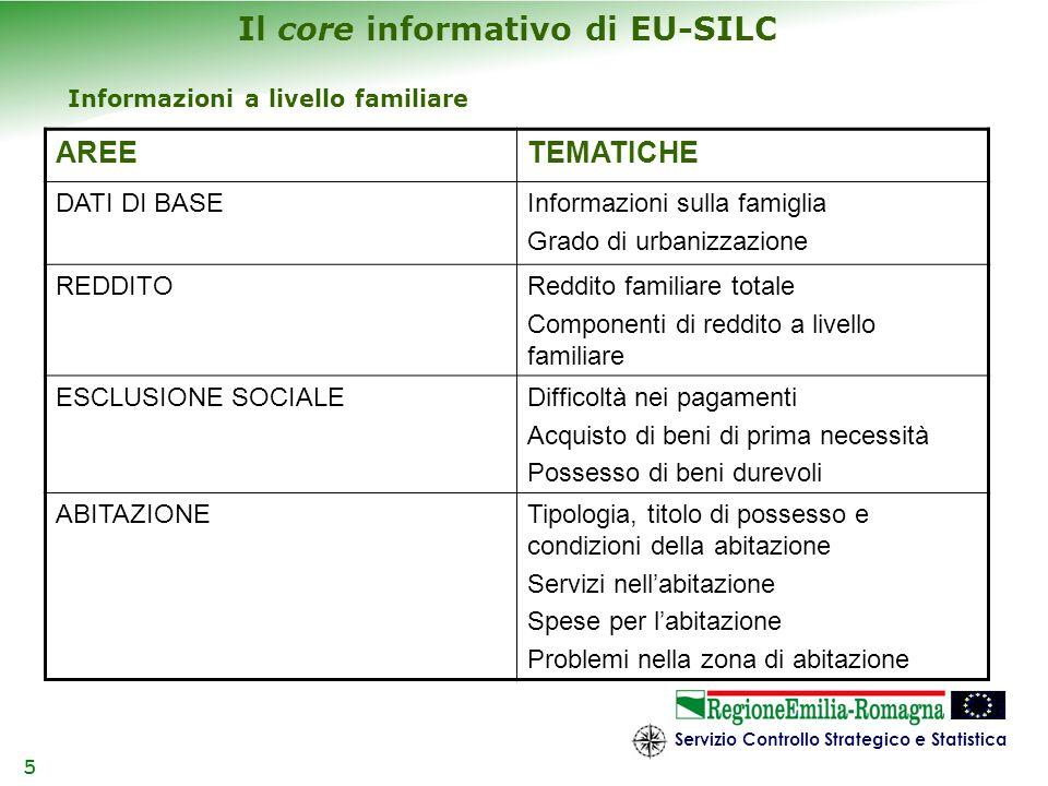 Il core informativo di EU-SILC